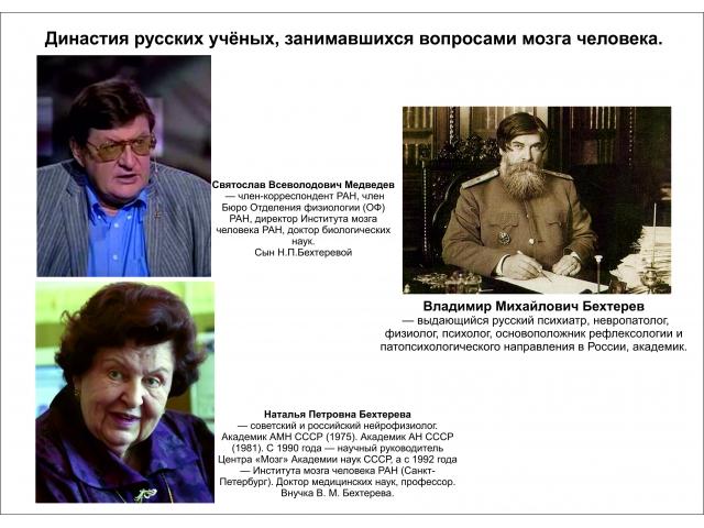 04_Династия Бехтеревых